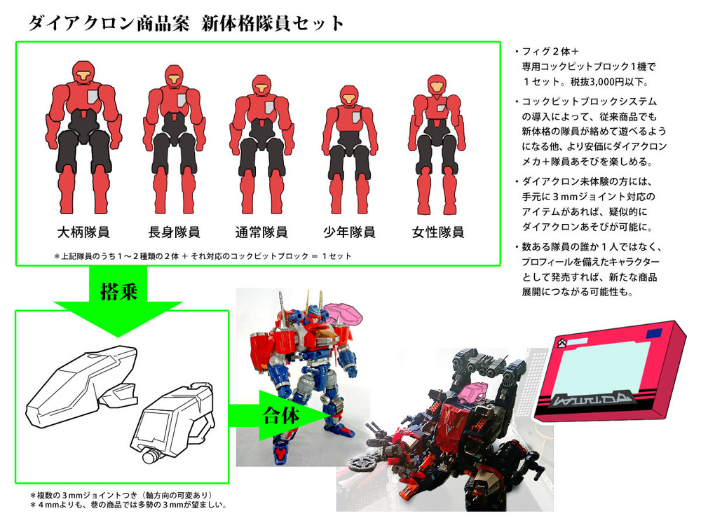 2019-04-11_diaclone_new-fig-idea.jpg