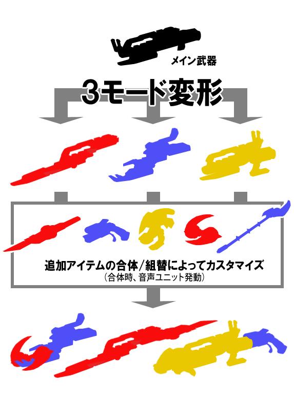 warugakiaction-2012-05-27_newrider-item-idea.jpg